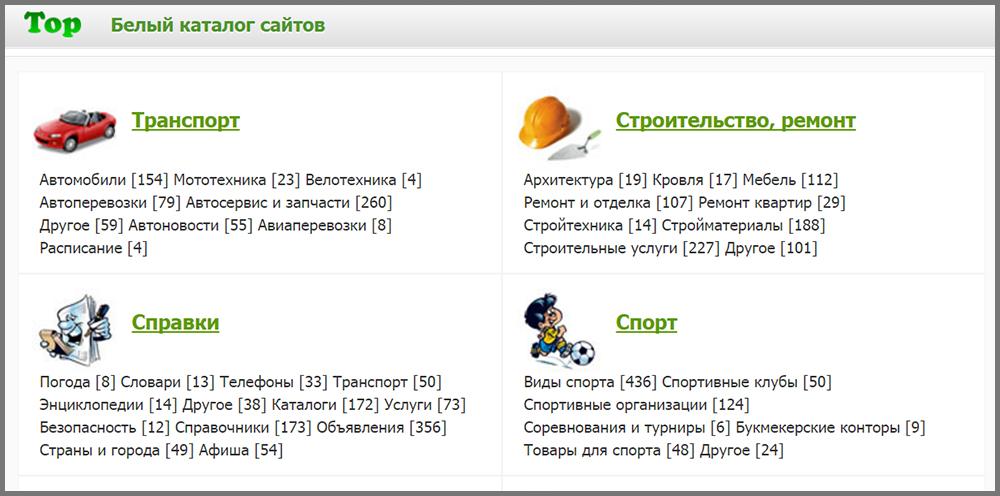 Бесплатный автоматический прогон сайта продвижение сайтов оренбург