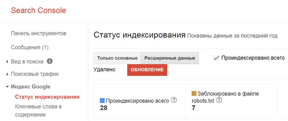 Количество страниц сайта на продвижение размещение статей в Сатка