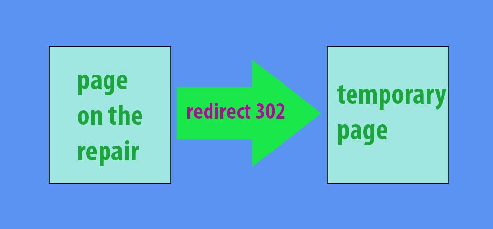302 редирект для яндекса посетителей закрыть страницу браузера всплывающая реклама это еще одна из