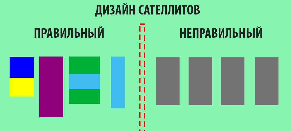 Продвижение сайта сателлита продвижение сайтов новосибирск