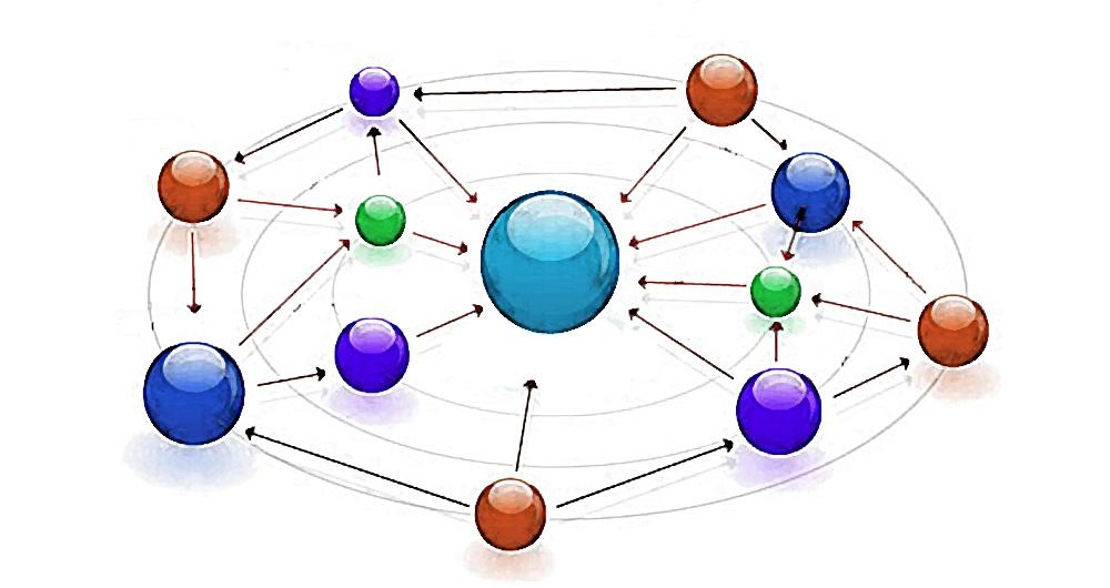 Сателлиты создание сайтов сетей сайтов экономия на создании сайта
