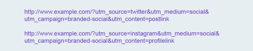 Использование UTM-меток для отслеживания переходов социальных сетей