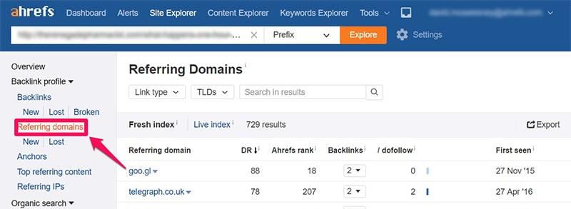 Как узнать под фильтром домен или нет по ссылкам